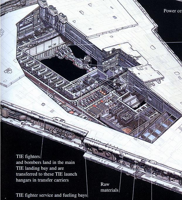 Index Of Referenceanothersitecapshipimperial Star Destroyer Mk1